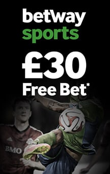 Betway Contact